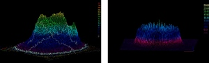 Top Hat energy distribution of the Spectra laser.  Left=others, Right=Spectra